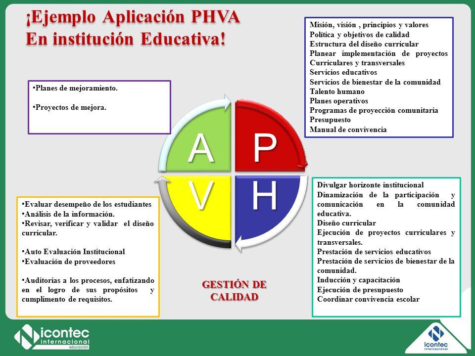 P H V A ¡Ejemplo Aplicación PHVA En institución Educativa!