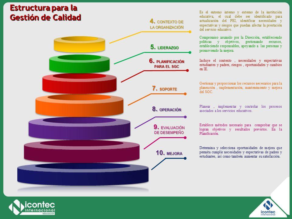 6. PLANIFICACIÓN PARA EL SGC