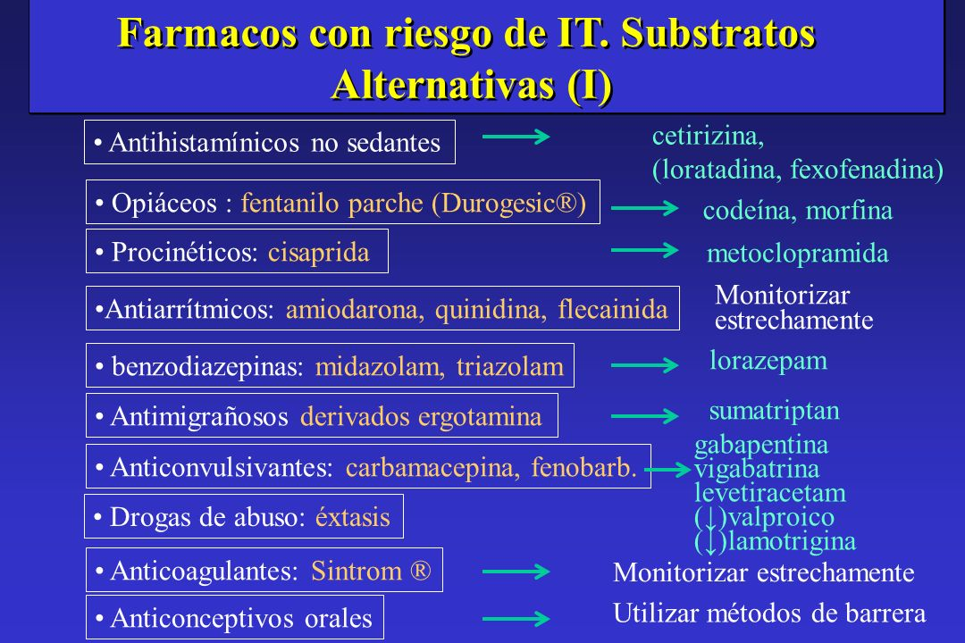 Farmacos con riesgo de IT. Substratos