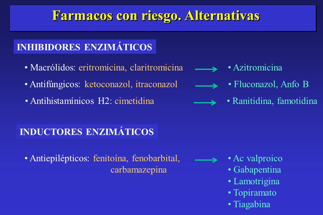 Farmacos con riesgo. Alternativas