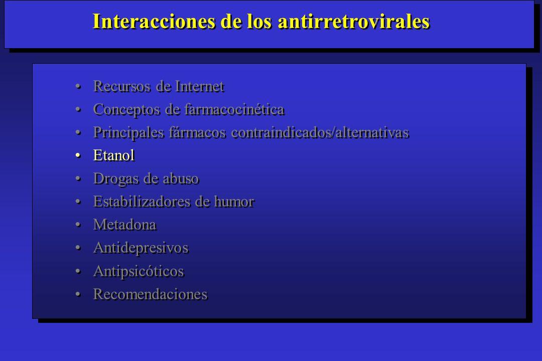Interacciones de los antirretrovirales