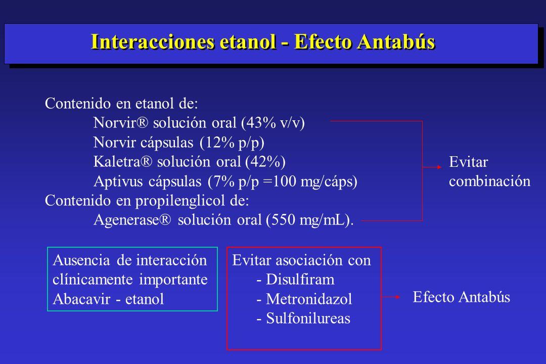 Interacciones etanol - Efecto Antabús