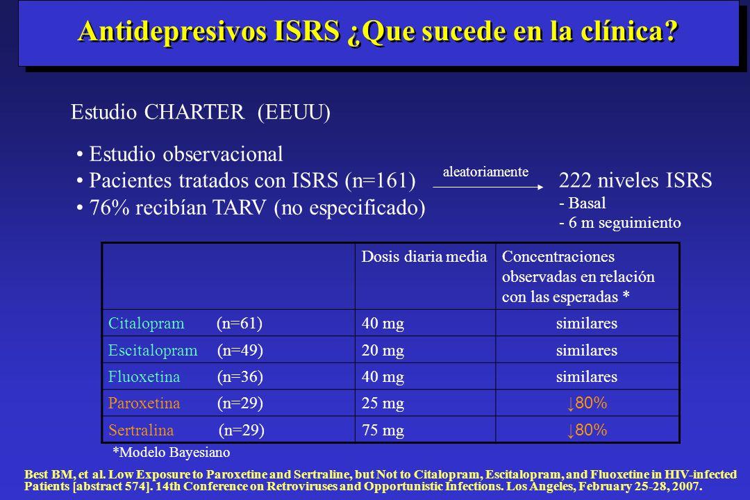 Antidepresivos ISRS ¿Que sucede en la clínica