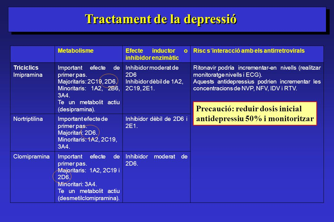 Tractament de la depressió