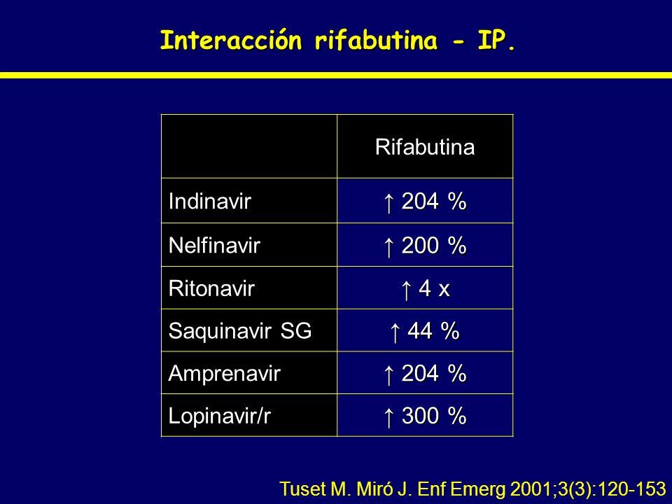 Interacción rifabutina - IP.