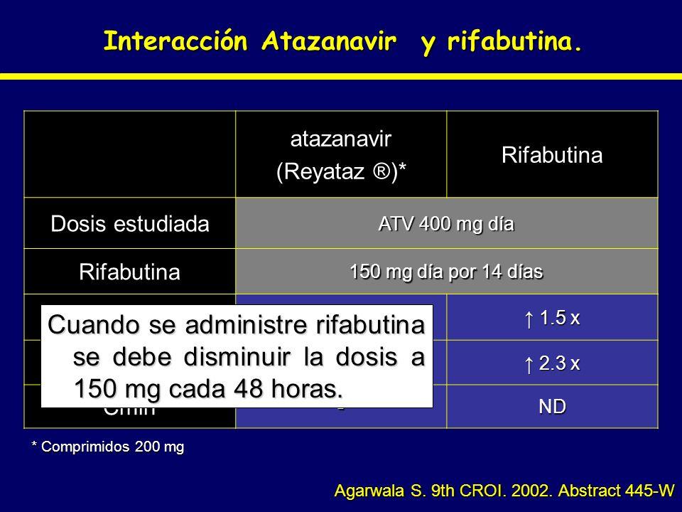 Interacción Atazanavir y rifabutina.