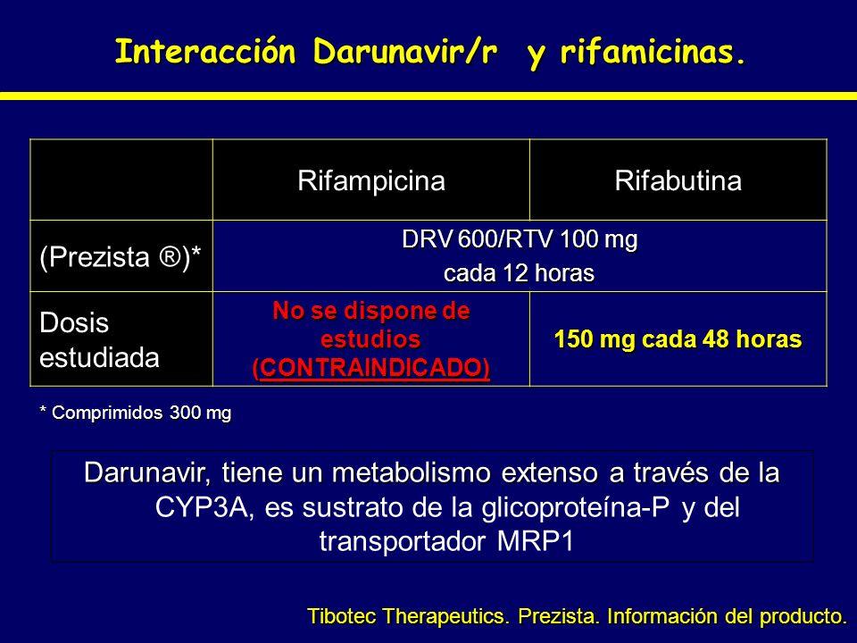 Interacción Darunavir/r y rifamicinas.