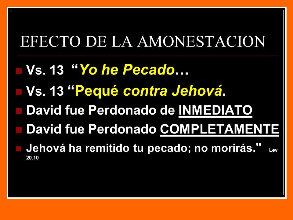 EFECTO DE LA AMONESTACION