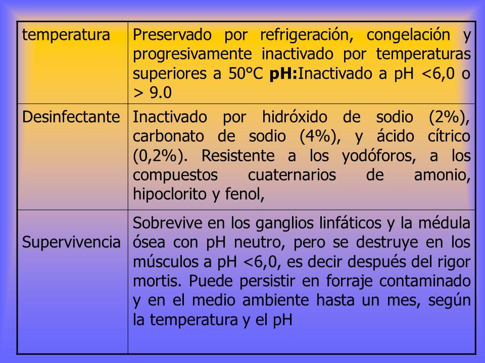 temperatura Preservado por refrigeración, congelación y progresivamente inactivado por temperaturas superiores a 50°C pH:Inactivado a pH <6,0 o > 9.0.
