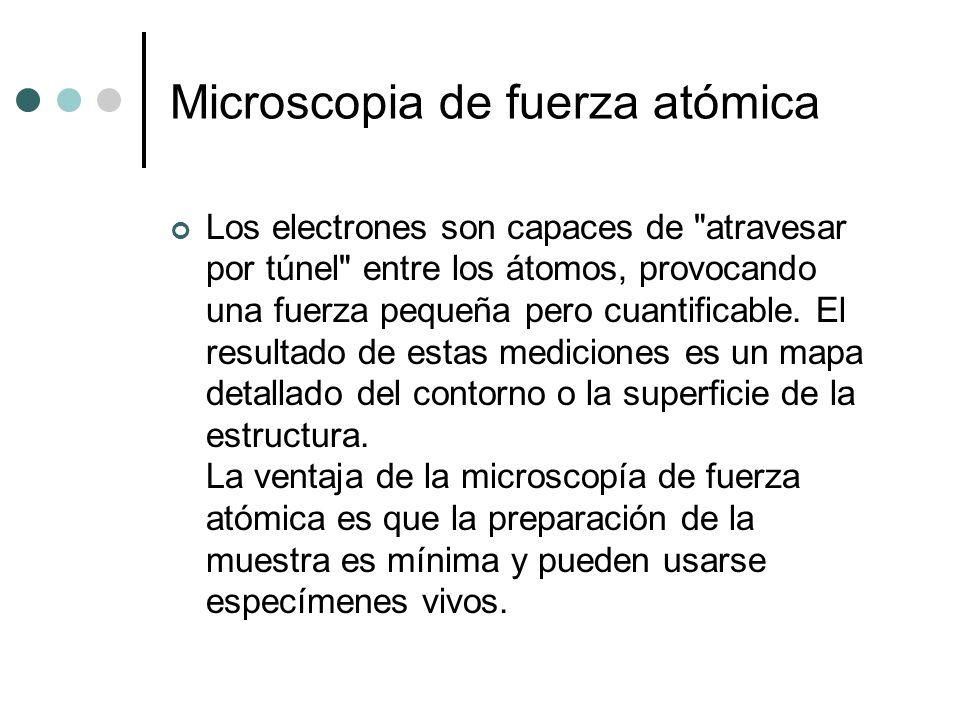 Microscopia de fuerza atómica