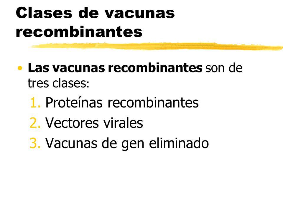 Clases de vacunas recombinantes