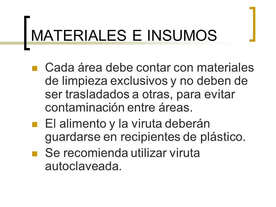 MATERIALES E INSUMOS