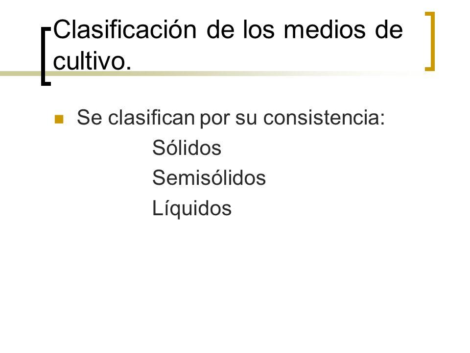 Clasificación de los medios de cultivo.