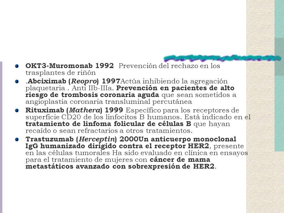 OKT3-Muromonab 1992 Prevención del rechazo en los trasplantes de riñón