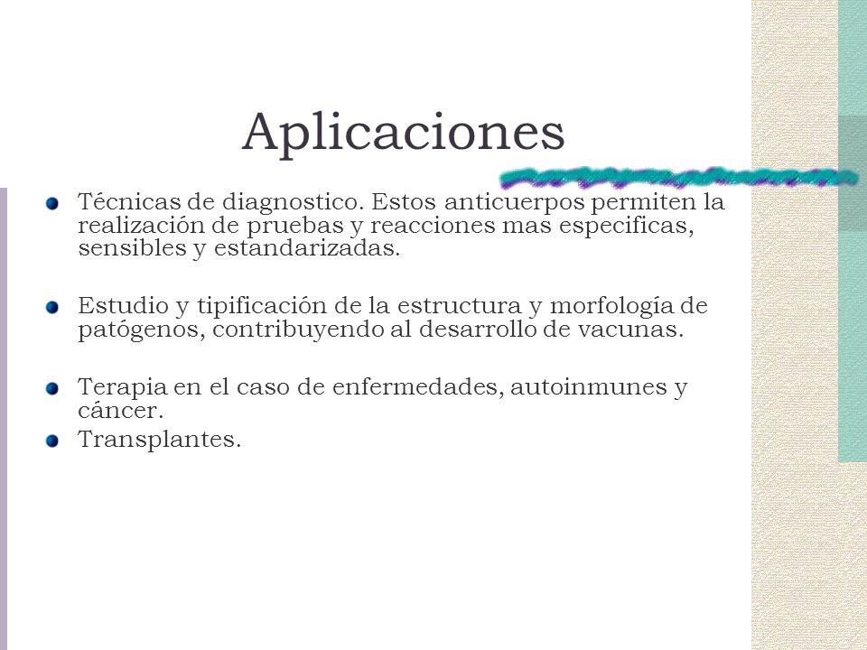 Aplicaciones Técnicas de diagnostico. Estos anticuerpos permiten la realización de pruebas y reacciones mas especificas, sensibles y estandarizadas.