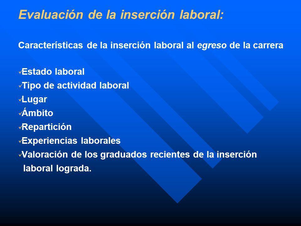 Evaluación de la inserción laboral: