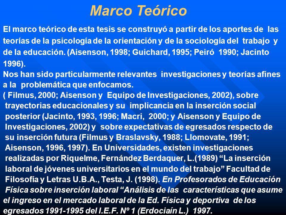 Marco Teórico El marco teórico de esta tesis se construyó a partir de los aportes de las.