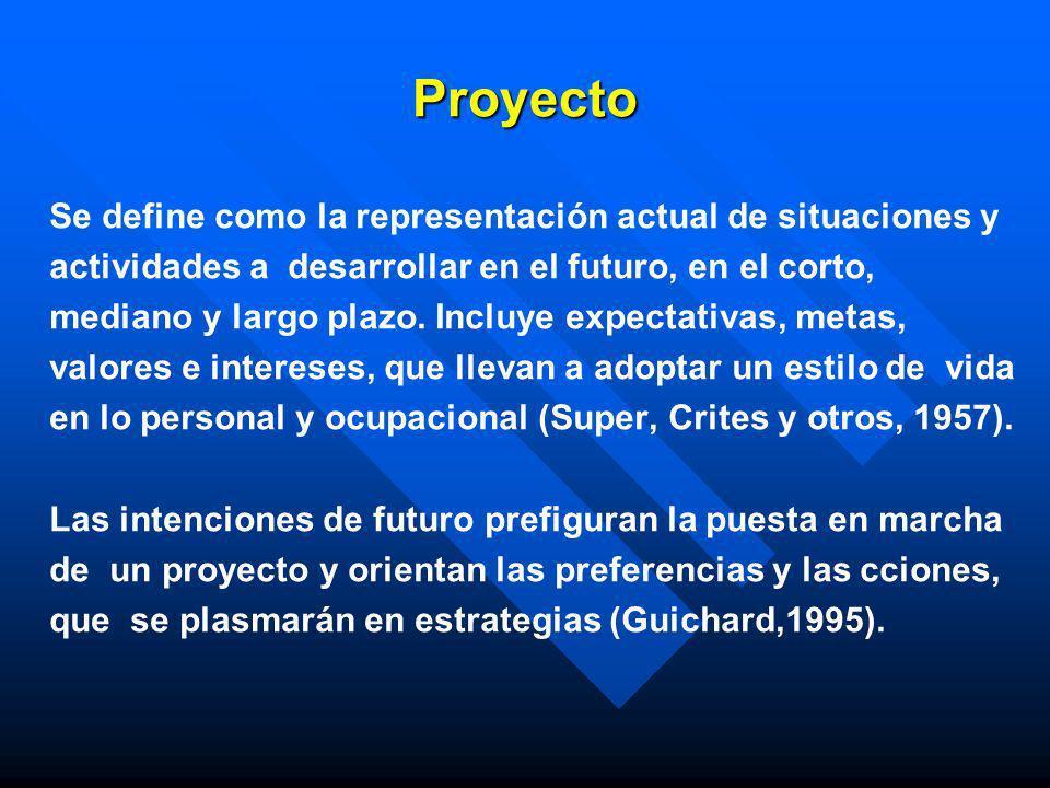 Proyecto Se define como la representación actual de situaciones y