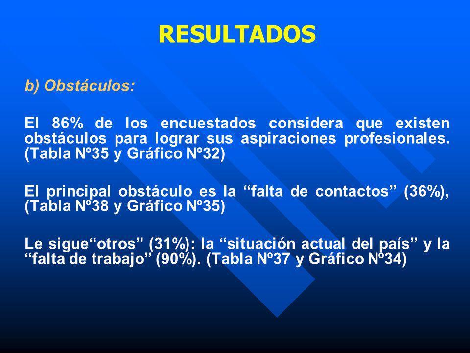 RESULTADOS b) Obstáculos: