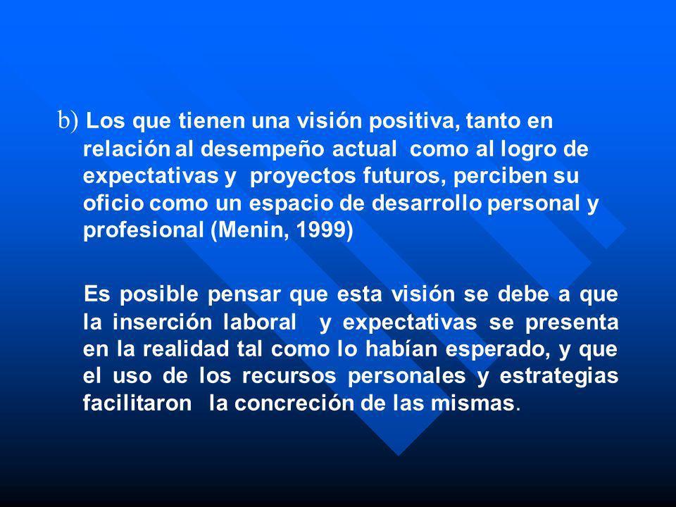 b) Los que tienen una visión positiva, tanto en relación al desempeño actual como al logro de expectativas y proyectos futuros, perciben su oficio como un espacio de desarrollo personal y profesional (Menin, 1999)