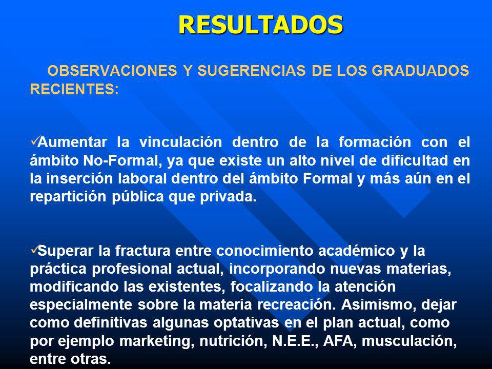 RESULTADOS OBSERVACIONES Y SUGERENCIAS DE LOS GRADUADOS RECIENTES: