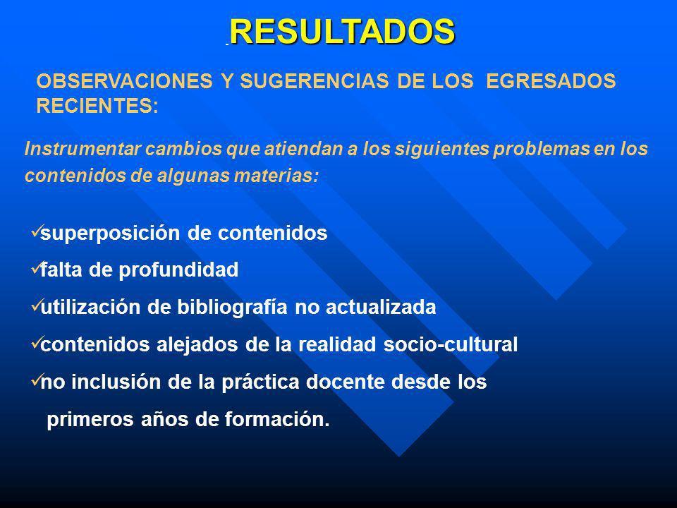 OBSERVACIONES Y SUGERENCIAS DE LOS EGRESADOS RECIENTES: