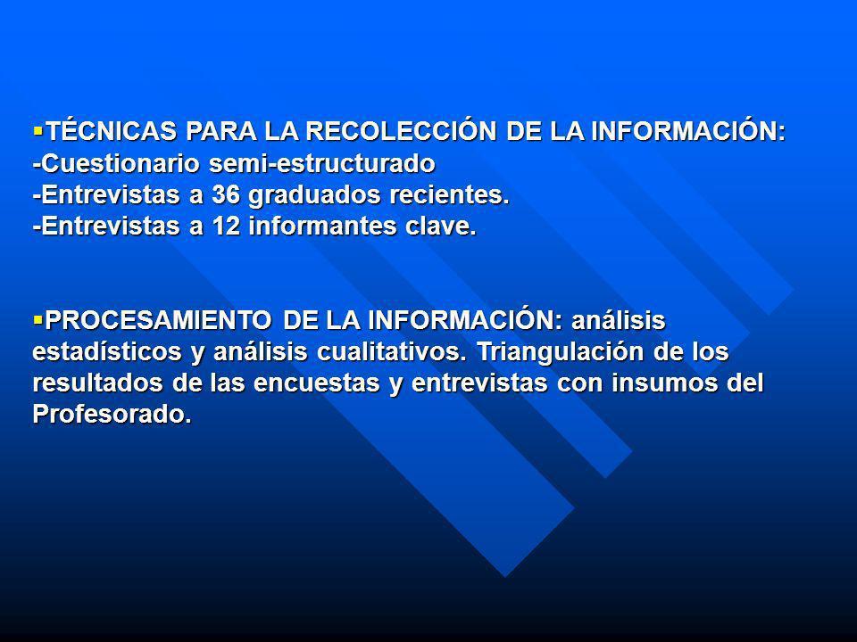 TÉCNICAS PARA LA RECOLECCIÓN DE LA INFORMACIÓN: