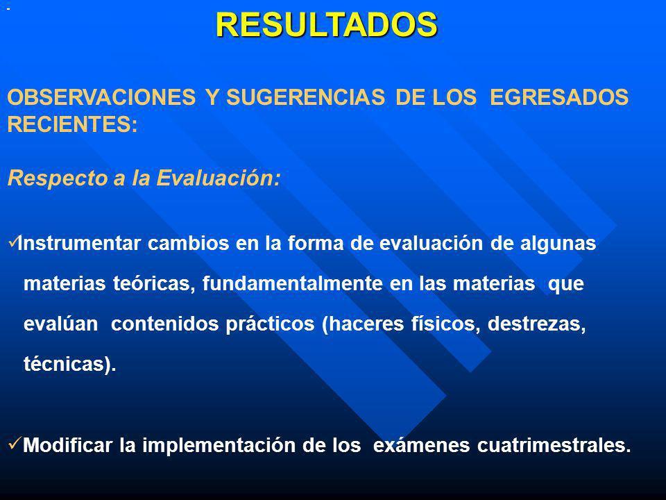 RESULTADOS OBSERVACIONES Y SUGERENCIAS DE LOS EGRESADOS RECIENTES: