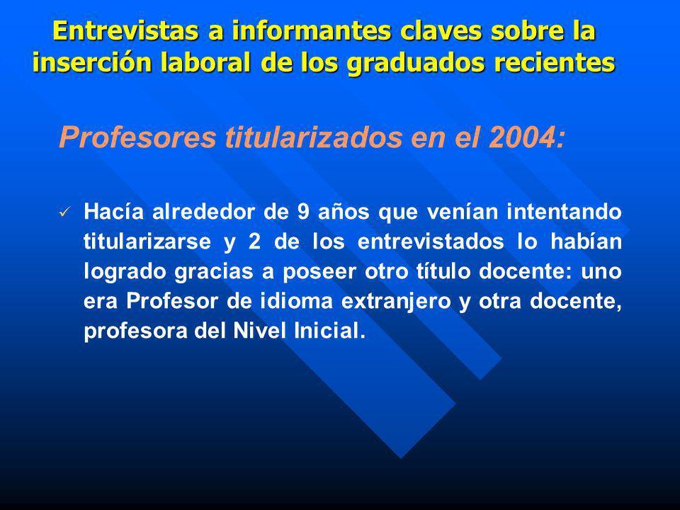 Profesores titularizados en el 2004: