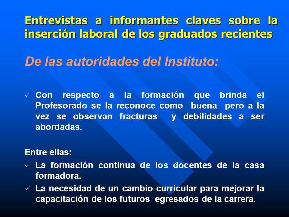 De las autoridades del Instituto: