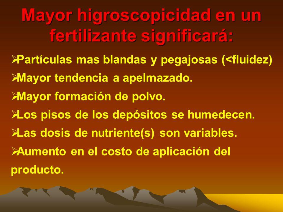 Fertilidad de suelos tema fertilizantes caracteristicas y for Un fertilizzante