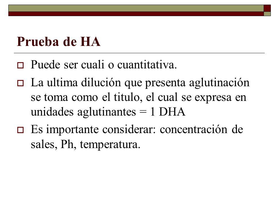 Prueba de HA Puede ser cuali o cuantitativa.