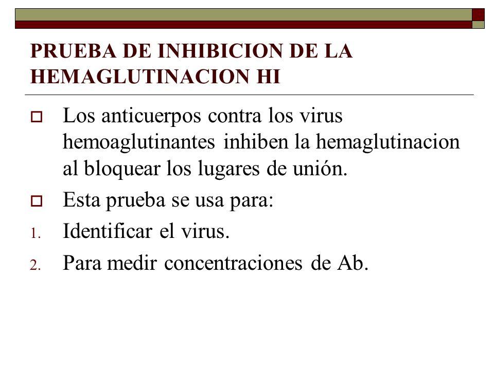 PRUEBA DE INHIBICION DE LA HEMAGLUTINACION HI