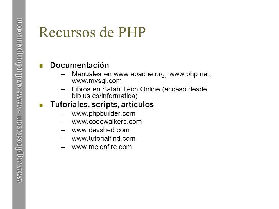 Recursos de PHP Documentación Tutoriales, scripts, artículos
