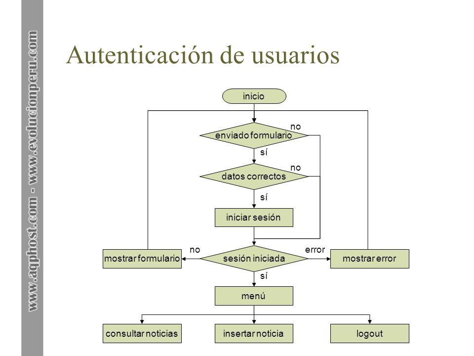 Autenticación de usuarios