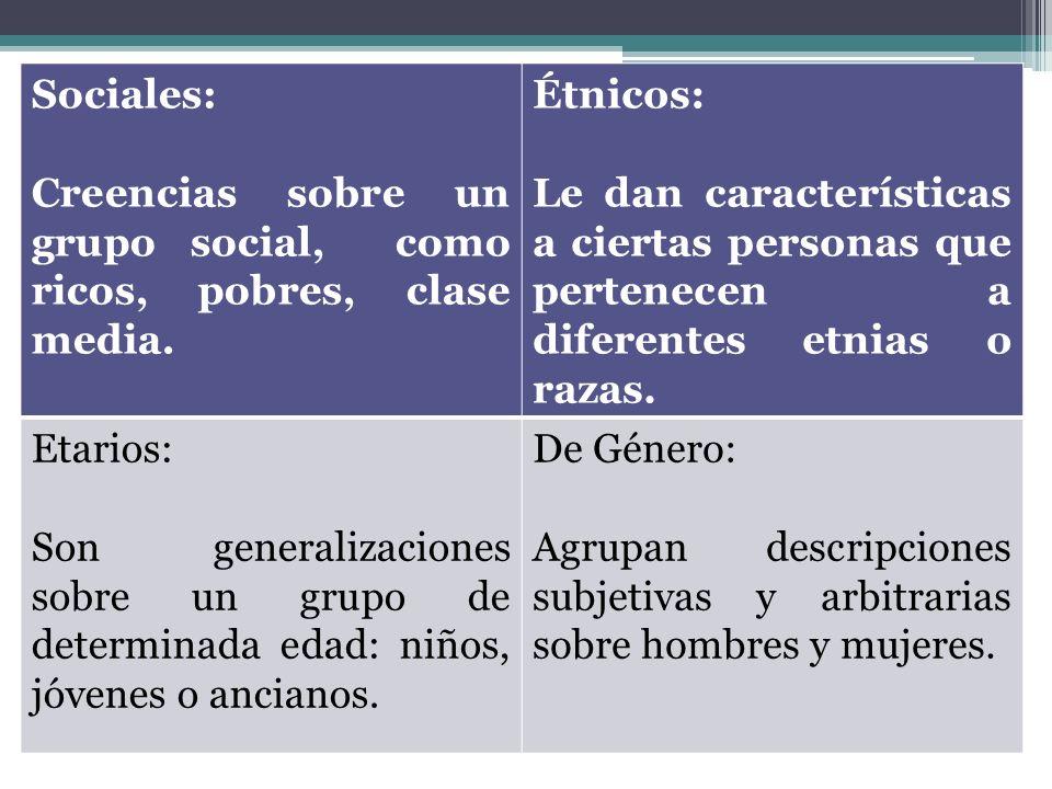 Sociales: Creencias sobre un grupo social, como ricos, pobres, clase media. Étnicos: