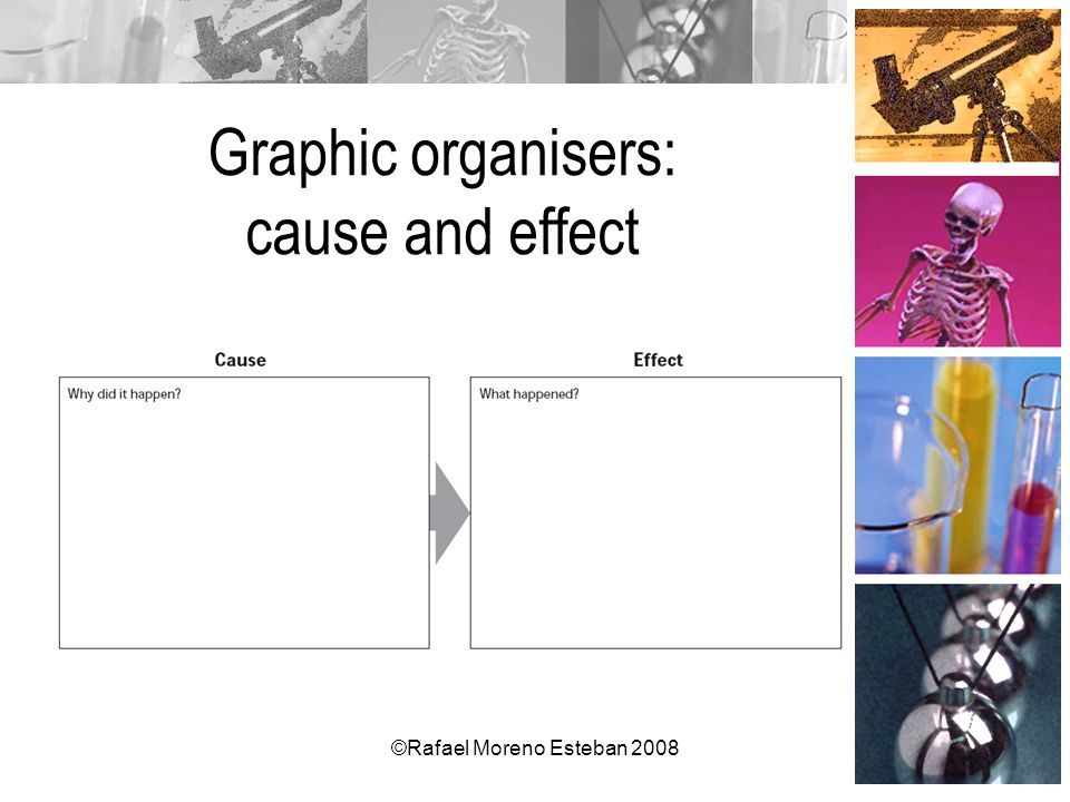Graphic organisers: cause and effect