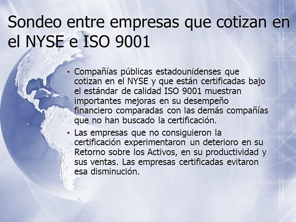Sondeo entre empresas que cotizan en el NYSE e ISO 9001