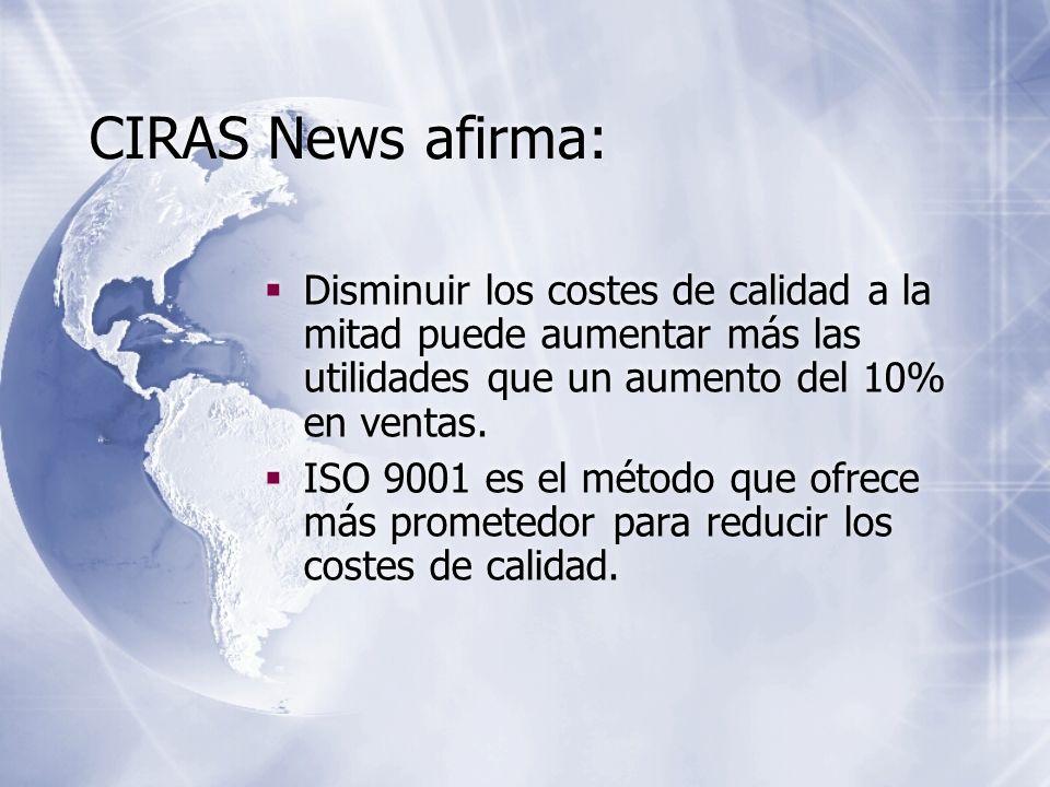 CIRAS News afirma:Disminuir los costes de calidad a la mitad puede aumentar más las utilidades que un aumento del 10% en ventas.