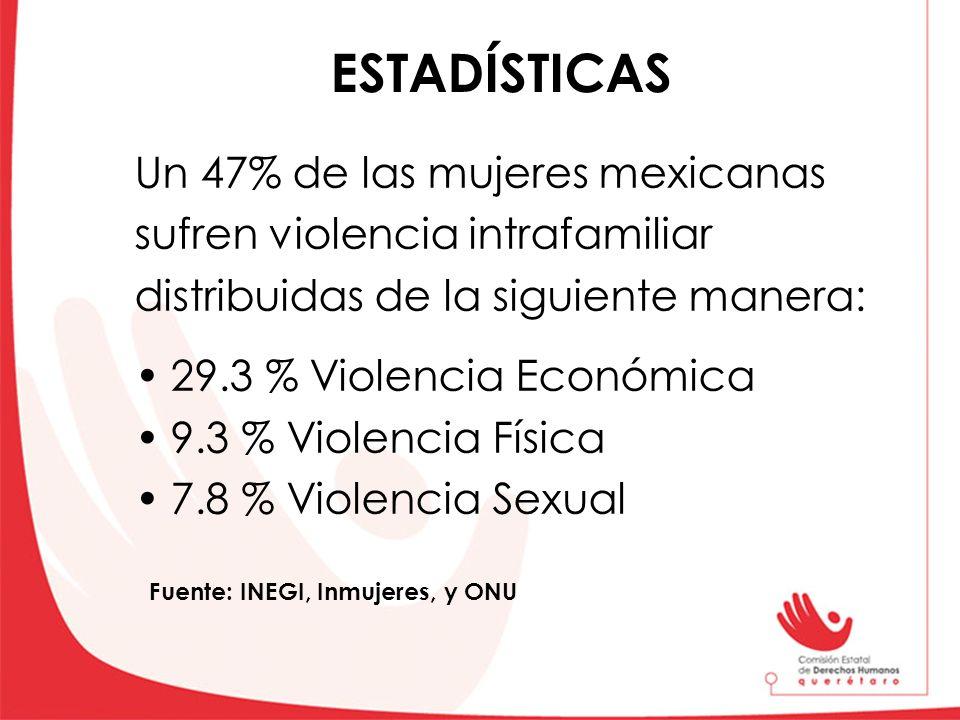 ESTADÍSTICAS Un 47% de las mujeres mexicanas