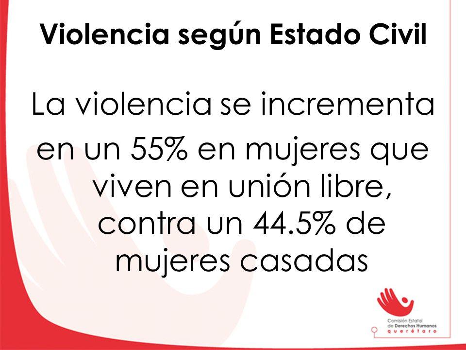 Violencia según Estado Civil