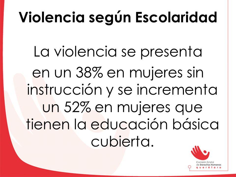 Violencia según Escolaridad