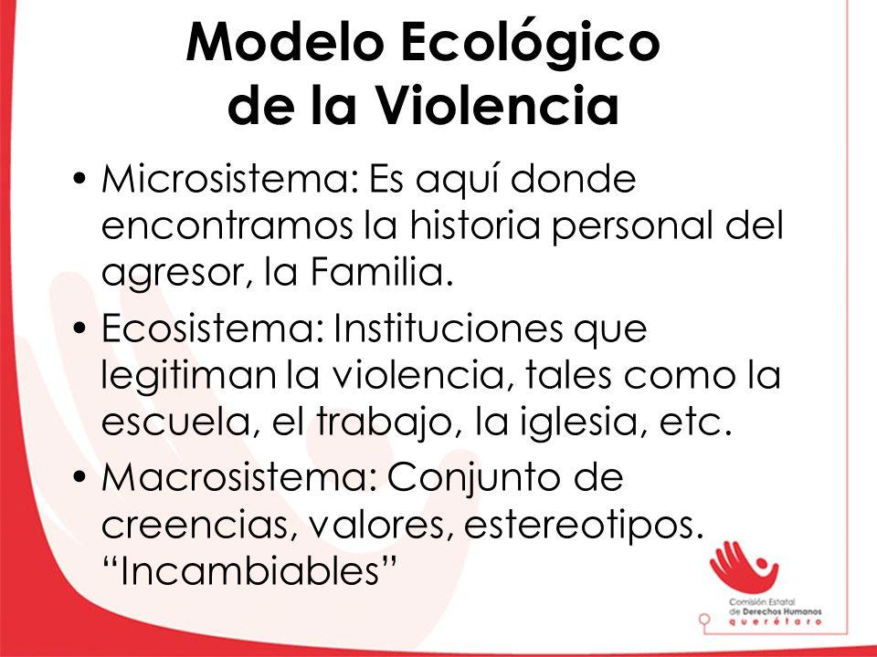 Modelo Ecológico de la Violencia