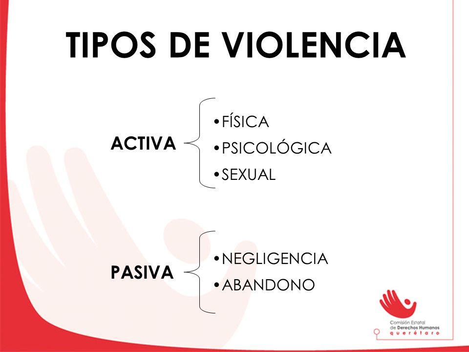 TIPOS DE VIOLENCIA ACTIVA PASIVA FÍSICA PSICOLÓGICA SEXUAL NEGLIGENCIA