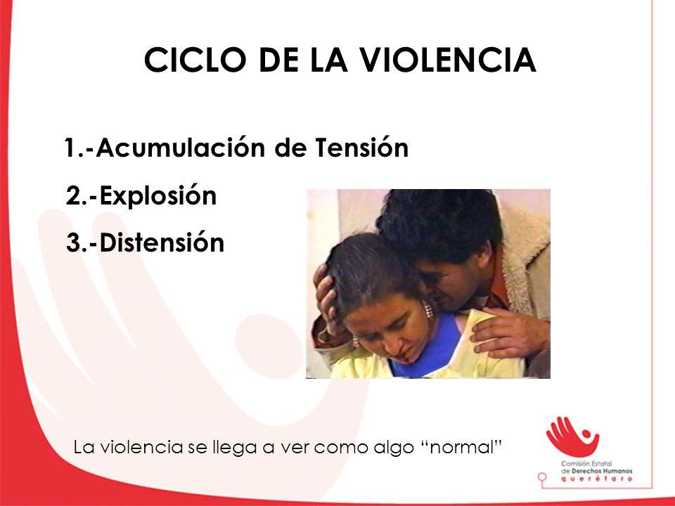 CICLO DE LA VIOLENCIA 1.-Acumulación de Tensión 2.-Explosión 3.-Distensión.