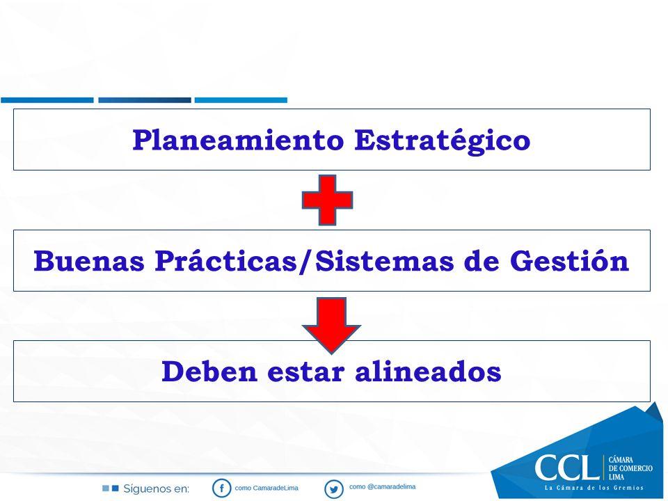 Planeamiento Estratégico Buenas Prácticas/Sistemas de Gestión