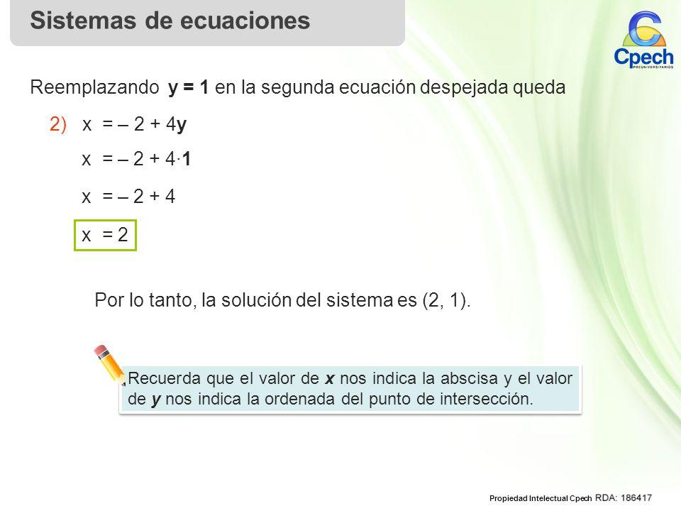 Por lo tanto, la solución del sistema es (2, 1).