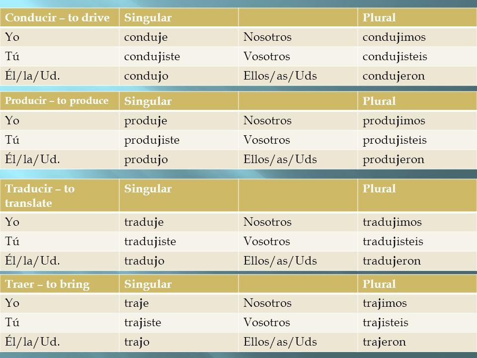 Traducir – to translate Singular Plural Yo traduje Nosotros tradujimos