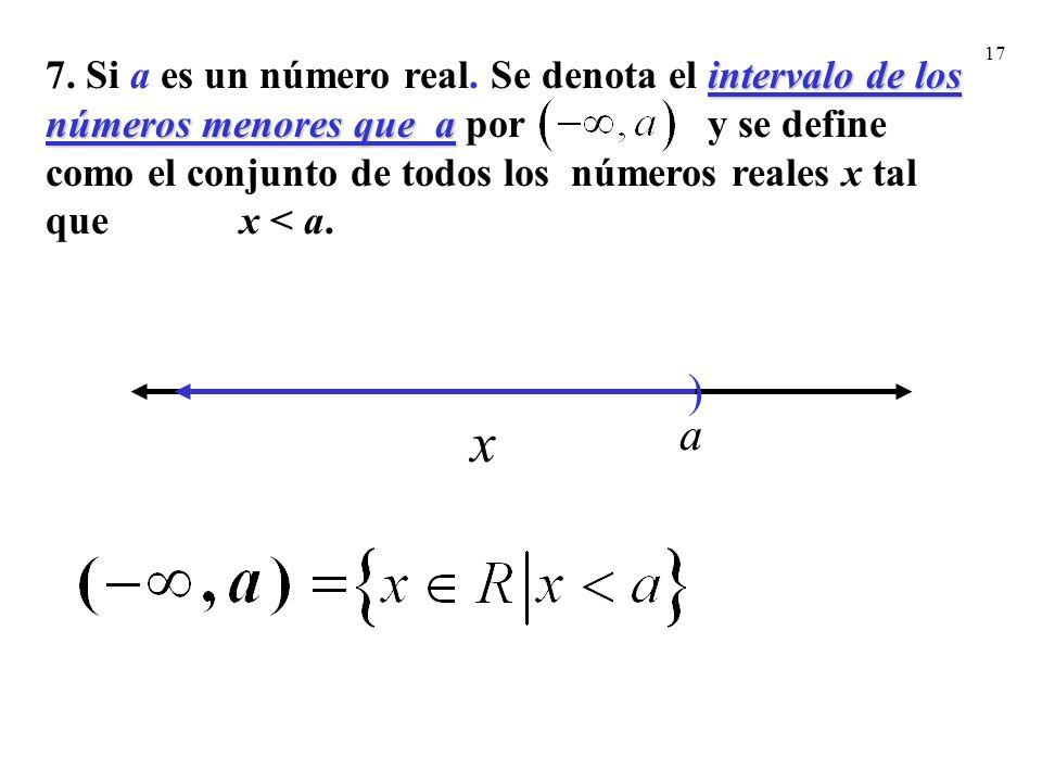 7. Si a es un número real. Se denota el intervalo de los números menores que a por y se define como el conjunto de todos los números reales x tal que x < a.
