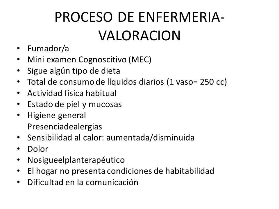 PROCESO DE ENFERMERIA-VALORACION